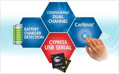 Cypress产品的典型应用